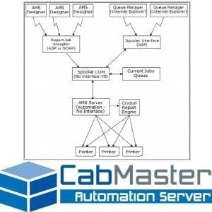 Automation Server